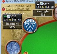 Poker Edge